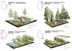 thesis inspired Green Things green color energy meaning Landscape Architecture Drawing, Architecture Graphics, Concept Architecture, Modern Architecture, Architecture Diagrams, Architecture Board, Architecture Portfolio, Ancient Architecture, Residential Architecture