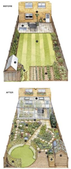 How to eco-fit your garden