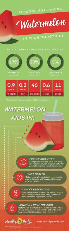 Melons' Health Benefits And Nutritional Content In Brief Healthy Smoothie Ingredients, Healthy Smoothies, Smoothie Recipes, Melon Health Benefits, High Sodium Foods, Watermelon Smoothies, Cleanse Diet, Detox Drinks, How To Stay Healthy