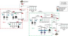 electricity grid schematic english electrical grid wikipedia rh pinterest com electrical grid altium schematic watch dogs 2 electrical grid schematics