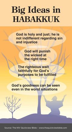 Habakkuk at a glance