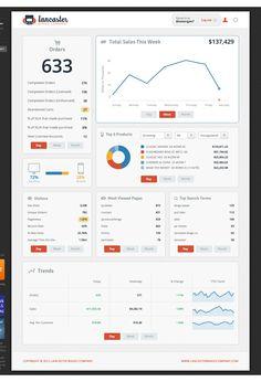 Website Analytics by Danny Amacher http://seoweb-services.com/