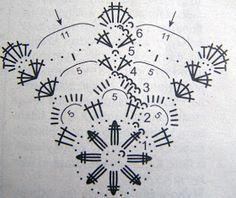 U Kathryn : Szydełkowe bombki-wzory/Crochet baubles-patterns