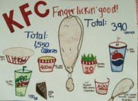 "These ""Fast Food"" posters have students researching fast food restaurants and analyzing either calories or fat.  This art project is part of my 3-week ""Nutrition Unit"" at:  http://www.teacherspayteachers.com/Product/Nutrition-Unit-3-Weeks-of-Daily-Plans-190-Slide-PwrPt-Directions-"