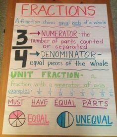 Lena's Leaders - Math
