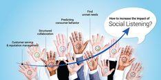 Digital Marketing Channels, Sentiment Analysis, Communication Process, Riverside Drive, Cold Calling, Consumer Behaviour, Reputation Management, Just Don, Case Study