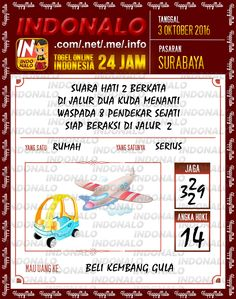 Nomer Toto Togel Wap Online Live Draw 4D Indonalo Surabaya 3 Oktober 2016