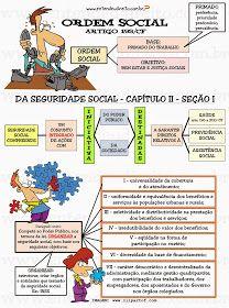 Título VIII   Da Ordem Social   Capítulo II   Da Seguridade Social   Seção I   Disposições Gerais   Art. 195. A se...