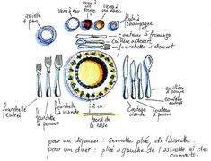 place setting - french style