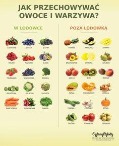 Prawidłowe przechowywanie żywności pozwala nam na ograniczenie jej wyrzucania. W artykule znajdziesz kilka wskazówek dotyczących przechowywania owoców i warzyw.