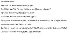 The pig & chicken question?