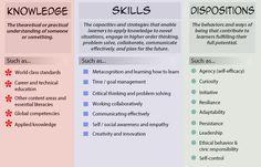 Reimagining Teaching & Learning
