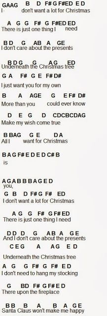 Flute Sheet Music: All I Want For Christmas Is You