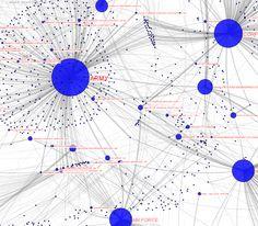 Интерактивная сетевая визуализация контрактов Министерства Обороны США в SoNIA от Skye Bender-deMoll.