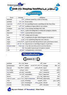 كتاب ماى فريند لغة إنجليزية للصف الثاني الثانوي 2021 ملخص انجليزي ماى فريند ثانية ثانوي Vocabulary Bullet Journal Definitions