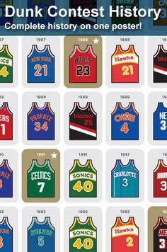 Every NBA Slam Dunk Contest Video Visualization Nike Heels, Nike Wedges, Air Jordan Sneakers, Sneakers Nike, Nba Championship Rings, Next Year, Air Max 2009, Nike Quotes, Nike Design