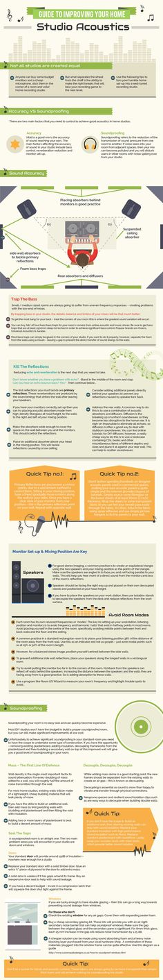 Improving Home Studio Acoustics Many thanks to Jeremy Luscombe in the U.K. of attribution to resonics.co.uk, who created this easy to understand Infographic, that he's willing to share here at Bobbin's Blog. It's a great quick-reference guide to help improve the sound of the home studio for recording. It's definitely a topic very near and dear … More