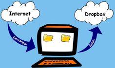 KZAriketak Informática en la nube 1 – Crear carpetas y subir documentos en Dropbox