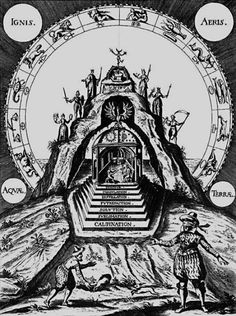 The 7 Steps in Alchemical Transformation.