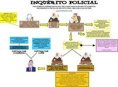 Inquérito Policial - Decisão