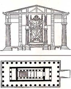 Planta y alzado del Templo de Zeus, en Olimpia. Arte griego.
