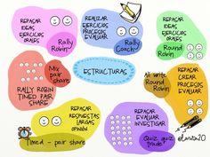 Estructuras de aprendizaje cooperativo.