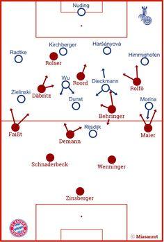 Grundformationen: Duisburg 4-4-1-1 vs. Bayern 4-1-3-1 Line Chart, Map, Bavaria, Location Map, Maps