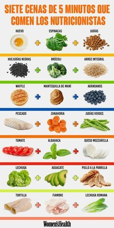 How to start a low carb diet ? Low carb food list perfect cheat sheets for your clean eating shopping, suitable for diabetics, weightloss goal or ketogenic diet too. Healthy Recipes, Healthy Tips, Healthy Snacks, Eating Healthy, Comidas Fitness, Health And Nutrition, Holistic Nutrition, Proper Nutrition, Nutrition Guide