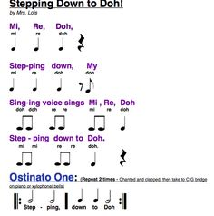 Two Solfege tunes using Doh, Re, Mi.  Simple songs with simple ostinato's.   #orff, #music #education   FREE!