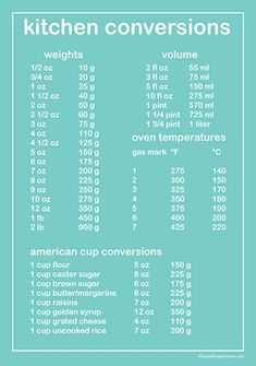 A Typical English Home: Kitchen Conversion Chart Printable. We all need this handy in the kitchen. Don't forget that Australia has 4 tsp or in a Tablespoon Cooking 101, Cooking Recipes, Cooking Steak, Cooking Gadgets, Cooking Wine, Cooking Salmon, Cooking Utensils, Cooking Classes, Cooking Onions