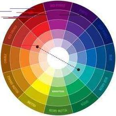 The ultimate color combinations cheat sheet - Learn how to use the color wheel to pick the perfect color palette for your home. Interior Paint Palettes, Interior Design Color Schemes, Bedroom Color Schemes, Interior Paint Colors, Palette Design, Types Of Color Schemes, Three Color Combinations, Color Mixing Chart, Color Palettes