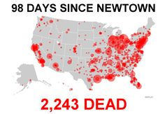 The Huffington Post compiled news reports of gun-related homicides and accidental deaths in the U.S. since the massacre in Newtown, Conn. on the morning of Dec. 14.    http://survcast.com/Mapping-the-Dead-Gun-Deaths-Since-Sandy-Hook-Huffington-Post