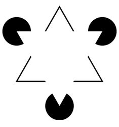 What do you see? Your first reaction is probably a triangle with a black border in the background & a white triangle upside down on top of it. Of course that's not really what's there, is it? What's there are partial lines & partial circles. Your brain creates the shape of an upside down triangle out of blank space, because that's what it is expecting to see. This particular illusion is called a Kanizsa triangle, named after an Italian psychologist that first came up with it in 1955.