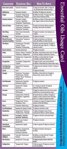 Young Living Essential Oils Updated Usage Reference Cards side 1