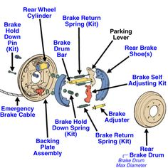 Jeep Wrangler as well Brakes Early X furthermore D T Cant Adjust Rear Brakes Brks New additionally Imgp likewise Ff E A Cf Afbd Fb. on jeep tj drum brake diagram