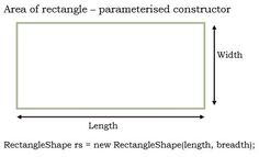 Area of rectangle using parameterised constructor in java - https://www.flowerbrackets.com/area-of-rectangle-using-parameterised-constructor-in-java/ Calculate Area, Learn Wordpress, Java, Line Chart, Programming, Coding