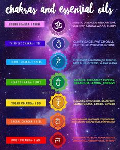 Easy Helpful Chakra Techniques For chakra and essential oil index Essential Oils For Chakras, Doterra Essential Oils, Young Living Essential Oils, Essential Oil Diffuser, Chakra Meditation, Chakra Healing, Meditation Space, Healing Crystals, Wiccan Chants