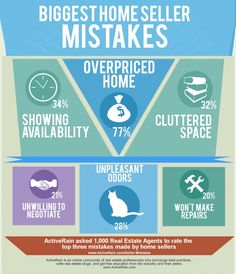 Orlando Real Estate News: Biggest Mistakes Made By Home Sellers Home Selling Tips, Selling Your House, Selling Real Estate, Real Estate Tips, Ohio Real Estate, Keller Williams, Real Estate Business, Real Estate Marketing, Brisbane