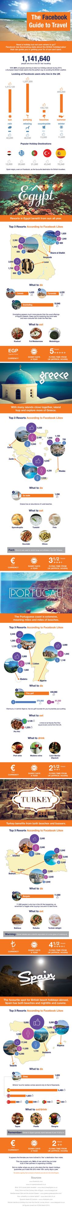 INFOGRAPHIC: The #Facebook Guide To #Travel