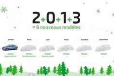 Очень ждем новых автомобилей в 2013 году =)