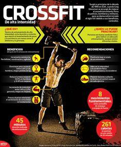 Conoce los beneficios que la práctica del #Crossfit puede brindar a la salud del cuerpo. #Infographic