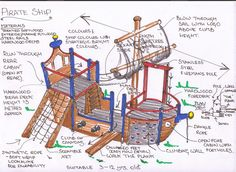 A Pirate Play Ship Play Area For Young Children At Highnam Under Fives pre-school, we built a wooden pirate ship play area with a plank, slide, and climbing net. It is possible to access both the f…