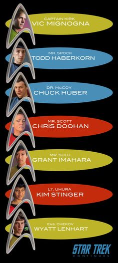 New Star Trek Fan Film To Feature Chris Doohan as Scotty and Mythbusters' Imahara As Sulu | TrekMovie.com