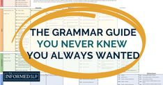 Grammatical concepts of English: Suggested order of intervention Speech Language Pathology, Speech And Language, Grammar Chart, Relative Clauses, Complex Sentences, Science Curriculum, Cool Websites, Speech Therapy, Kids Learning