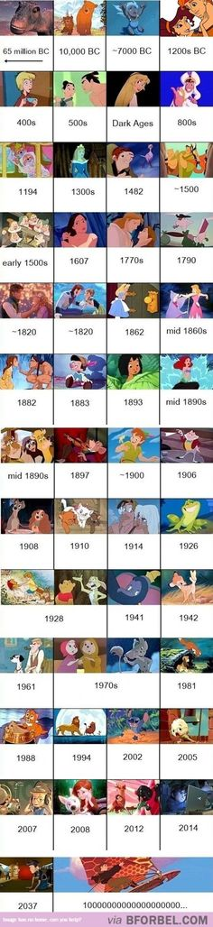 The Disney Evolution…