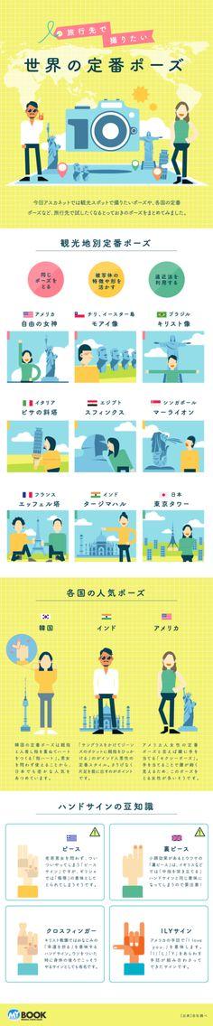 旅行先で撮りたい 世界の定番ポーズ  アスカネット インフォグラフィック   インフォグラフィックス-infogra.me(インフォグラミー)