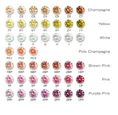 Diamond colour chart - I'm thinking I'd like a C1 or C2 or possibly a 7BP depending on whether its white gold or rose gold.