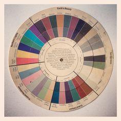 Vintage colour wheel