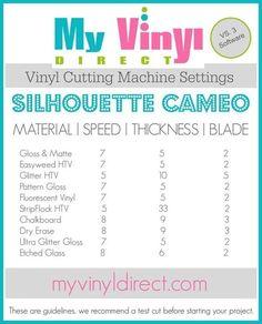 Machine Settings Cricut Cheat Sheet And Setting Guide