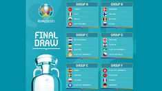UEFA Euro 2020 Group Stage Draw Soccer Skills, Soccer Training, Finland, Croatia, Sweden, Euro, Stage, Germany, France